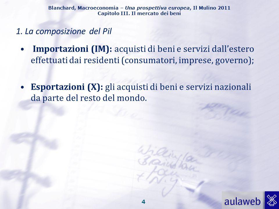 Blanchard, Macroeconomia – Una prospettiva europea, Il Mulino 2011 Capitolo III. Il mercato dei beni 3 1. La composizione del Pil Consumo (C): beni e