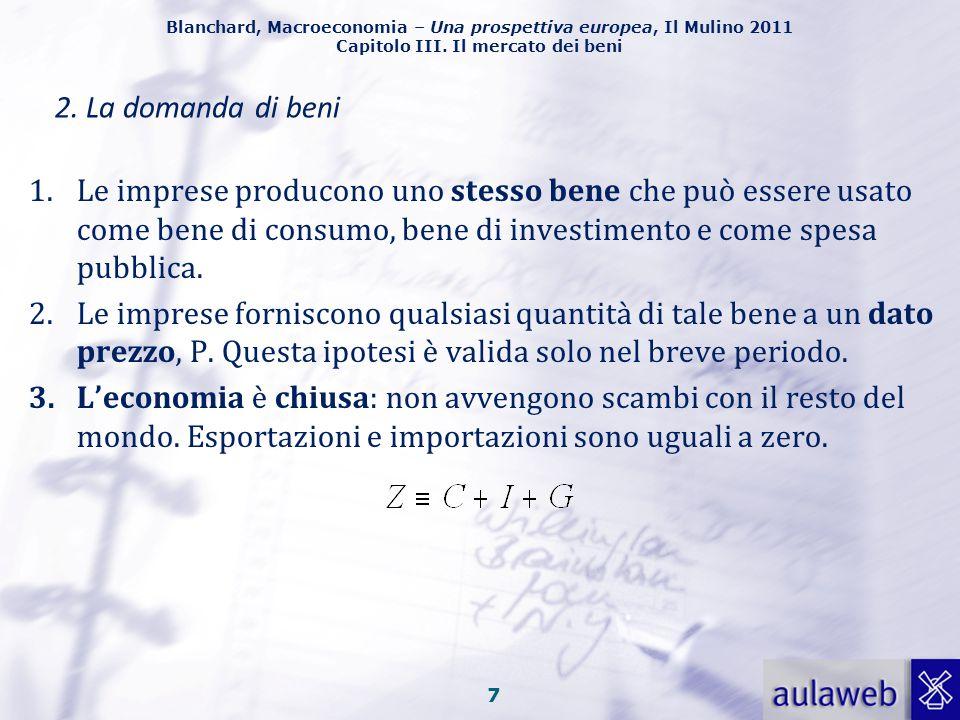 Blanchard, Macroeconomia – Una prospettiva europea, Il Mulino 2011 Capitolo III. Il mercato dei beni 6 La domanda totale di beni, Z, può essere scritt