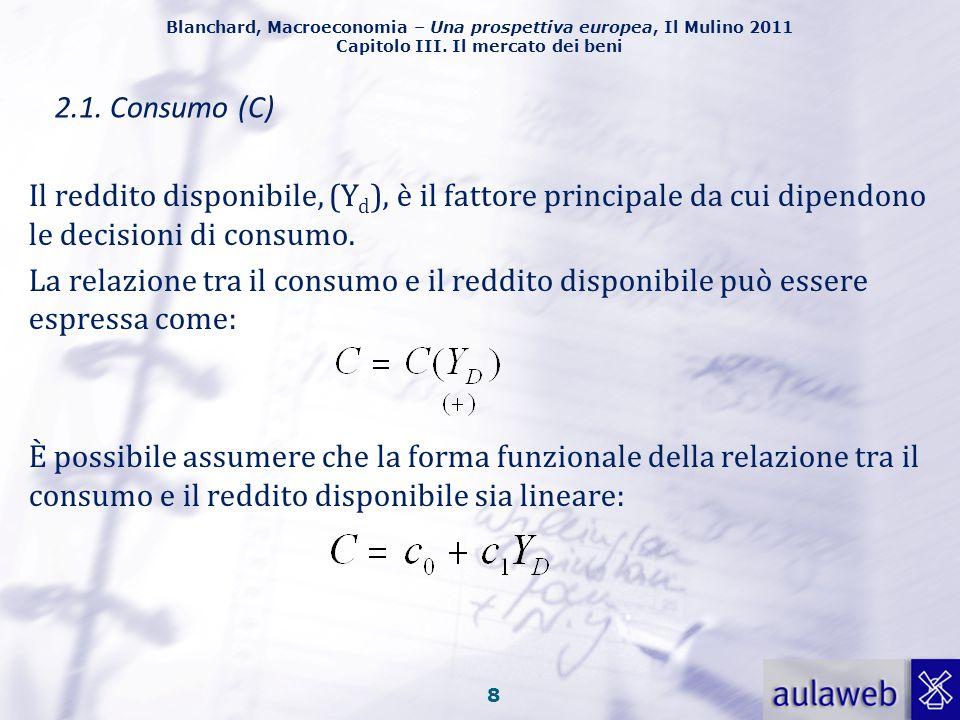 Blanchard, Macroeconomia – Una prospettiva europea, Il Mulino 2011 Capitolo III. Il mercato dei beni 7 1.Le imprese producono uno stesso bene che può