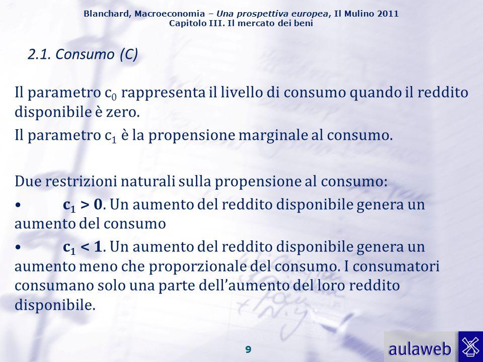 Blanchard, Macroeconomia – Una prospettiva europea, Il Mulino 2011 Capitolo III. Il mercato dei beni 8 Il reddito disponibile, (Y d ), è il fattore pr