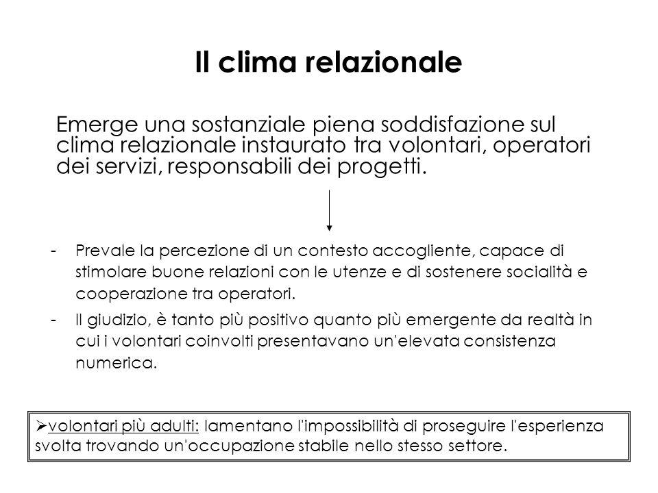 Il clima relazionale Emerge una sostanziale piena soddisfazione sul clima relazionale instaurato tra volontari, operatori dei servizi, responsabili dei progetti.
