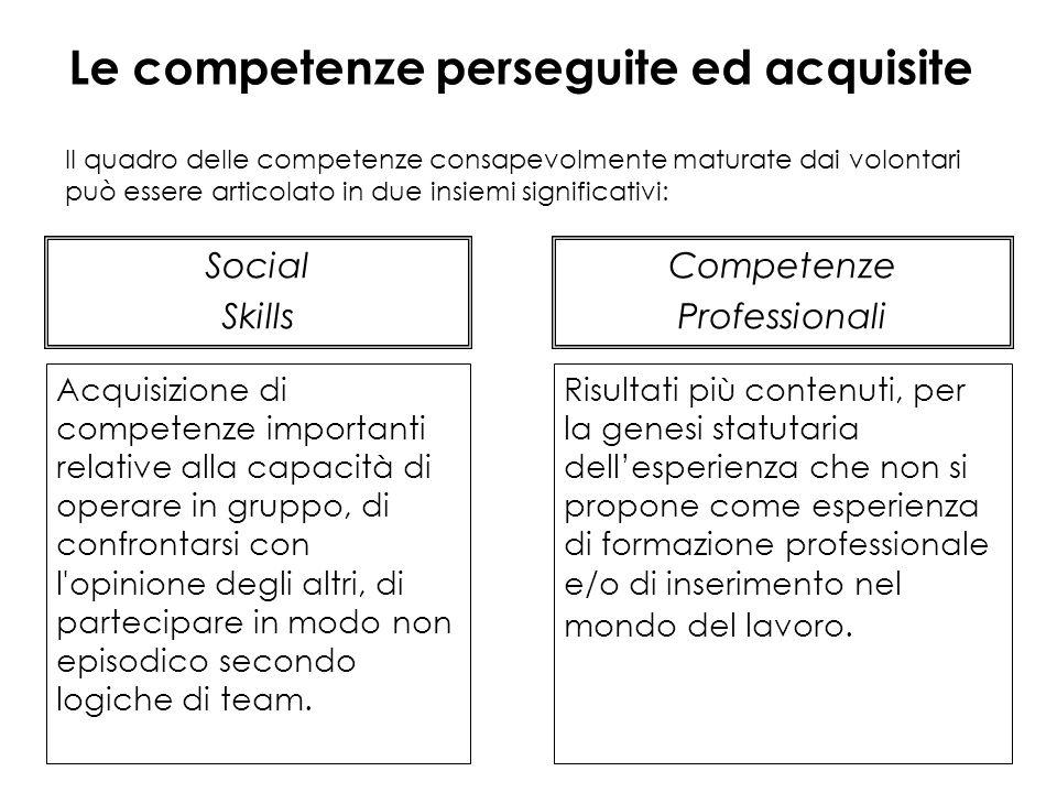 Le competenze perseguite ed acquisite Social Skills Acquisizione di competenze importanti relative alla capacità di operare in gruppo, di confrontarsi con l opinione degli altri, di partecipare in modo non episodico secondo logiche di team.