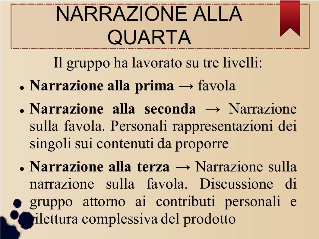 NARRAZIONE ALLA QUARTA Il gruppo ha lavorato su tre livelli: Narrazione alla prima → favola Narrazione alla seconda → Narrazione sulla favola. Persona