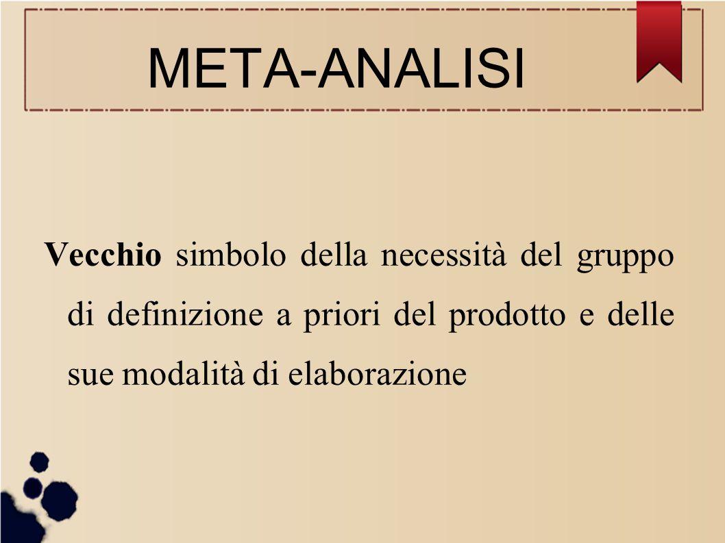 Vecchio simbolo della necessità del gruppo di definizione a priori del prodotto e delle sue modalità di elaborazione