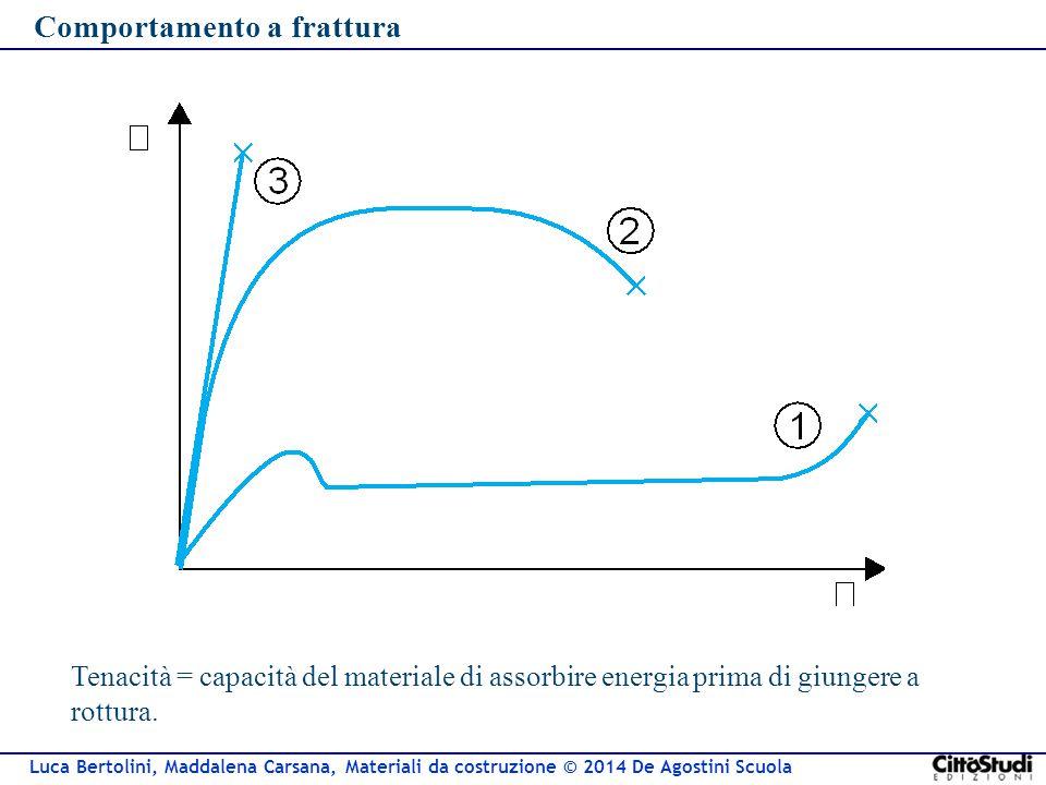 Luca Bertolini, Maddalena Carsana, Materiali da costruzione © 2014 De Agostini Scuola Comportamento a frattura Tenacità = capacità del materiale di as