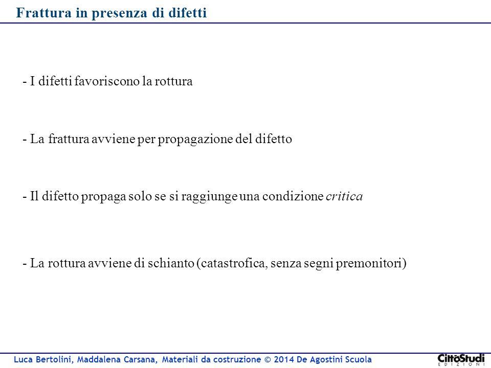 Luca Bertolini, Maddalena Carsana, Materiali da costruzione © 2014 De Agostini Scuola Frattura in presenza di difetti - I difetti favoriscono la rottu