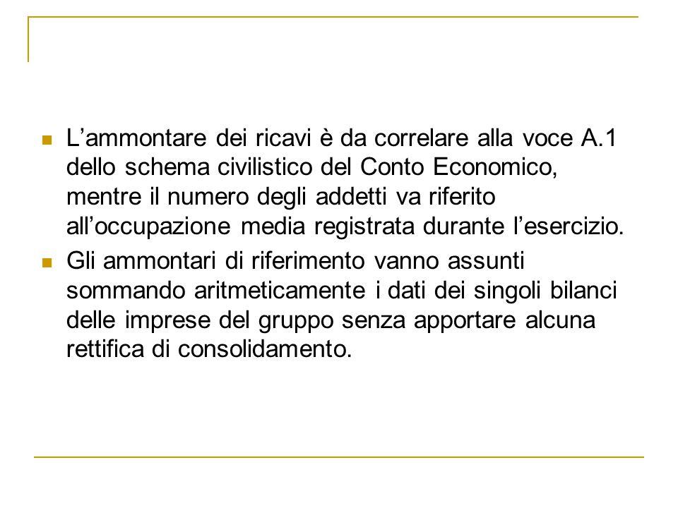 L'ammontare dei ricavi è da correlare alla voce A.1 dello schema civilistico del Conto Economico, mentre il numero degli addetti va riferito all'occup
