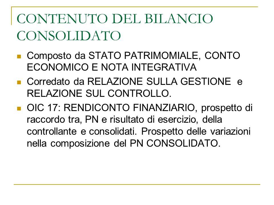 CONTENUTO DEL BILANCIO CONSOLIDATO Composto da STATO PATRIMOMIALE, CONTO ECONOMICO E NOTA INTEGRATIVA Corredato da RELAZIONE SULLA GESTIONE e RELAZION