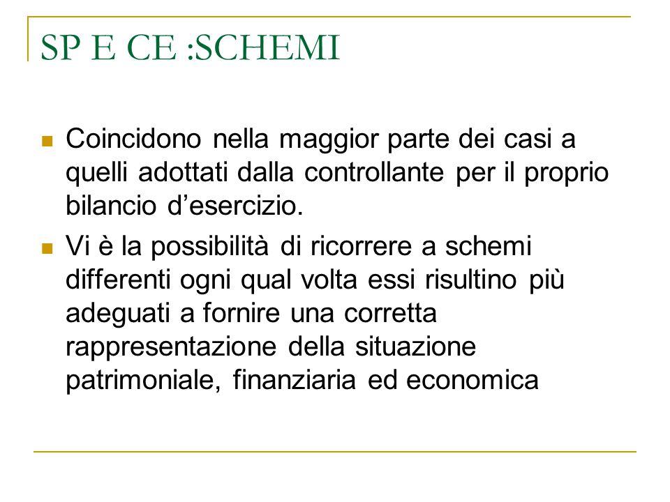 SP E CE :SCHEMI Coincidono nella maggior parte dei casi a quelli adottati dalla controllante per il proprio bilancio d'esercizio. Vi è la possibilità