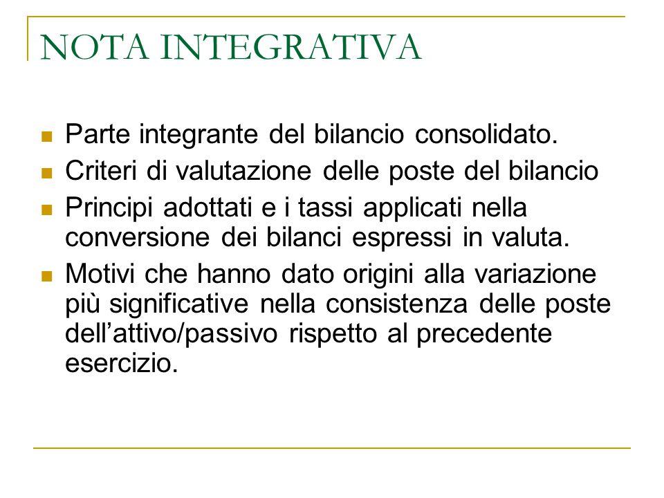 NOTA INTEGRATIVA Parte integrante del bilancio consolidato. Criteri di valutazione delle poste del bilancio Principi adottati e i tassi applicati nell