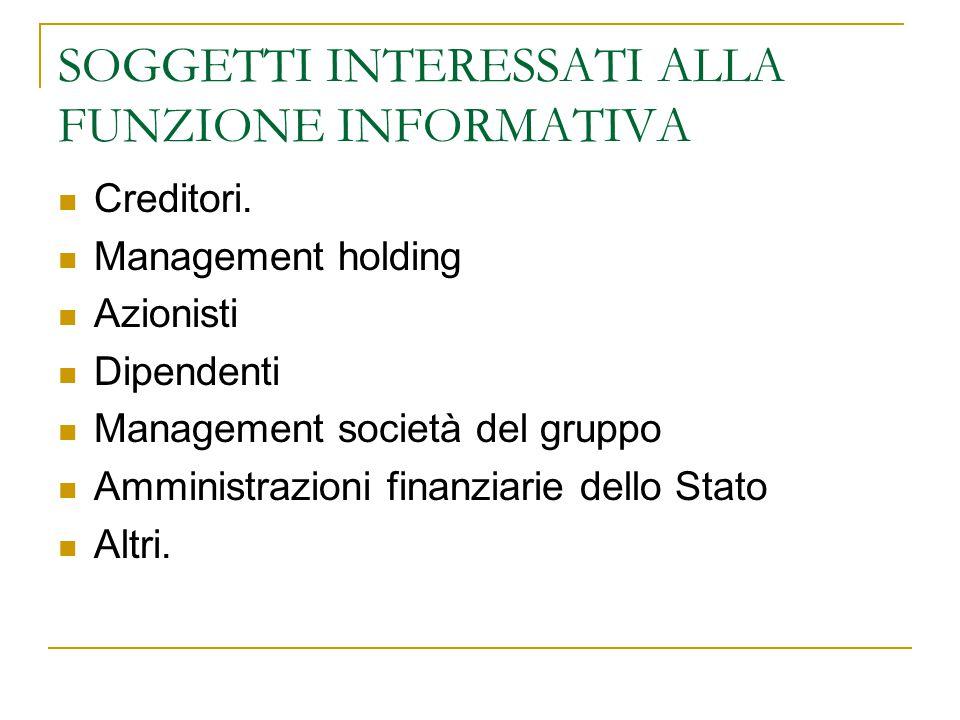 PRINCIPI DI REDAZIONE 1.