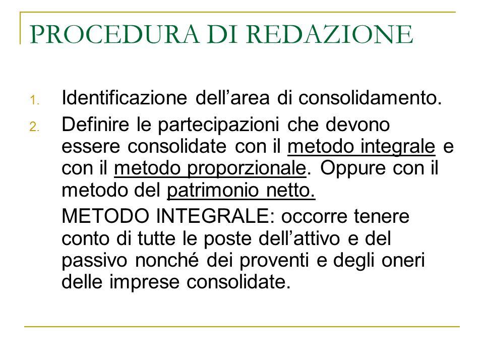 PROCEDURA DI REDAZIONE 1. Identificazione dell'area di consolidamento. 2. Definire le partecipazioni che devono essere consolidate con il metodo integ