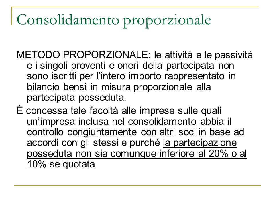 Consolidamento proporzionale METODO PROPORZIONALE: le attività e le passività e i singoli proventi e oneri della partecipata non sono iscritti per l'i