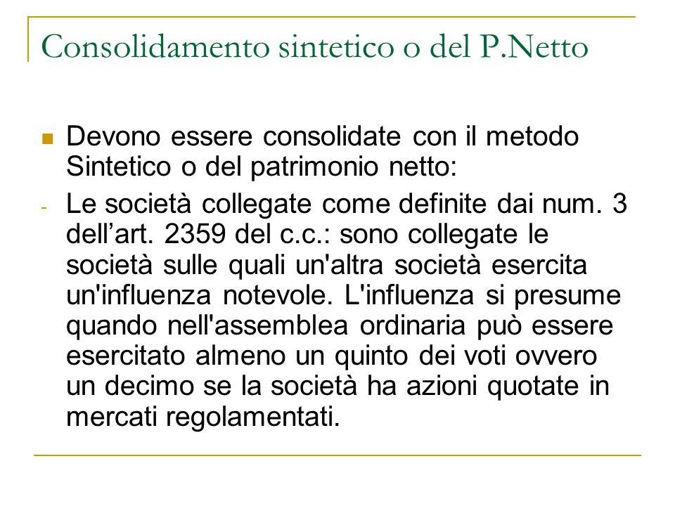 Consolidamento sintetico o del P.Netto Devono essere consolidate con il metodo Sintetico o del patrimonio netto: - Le società collegate come definite