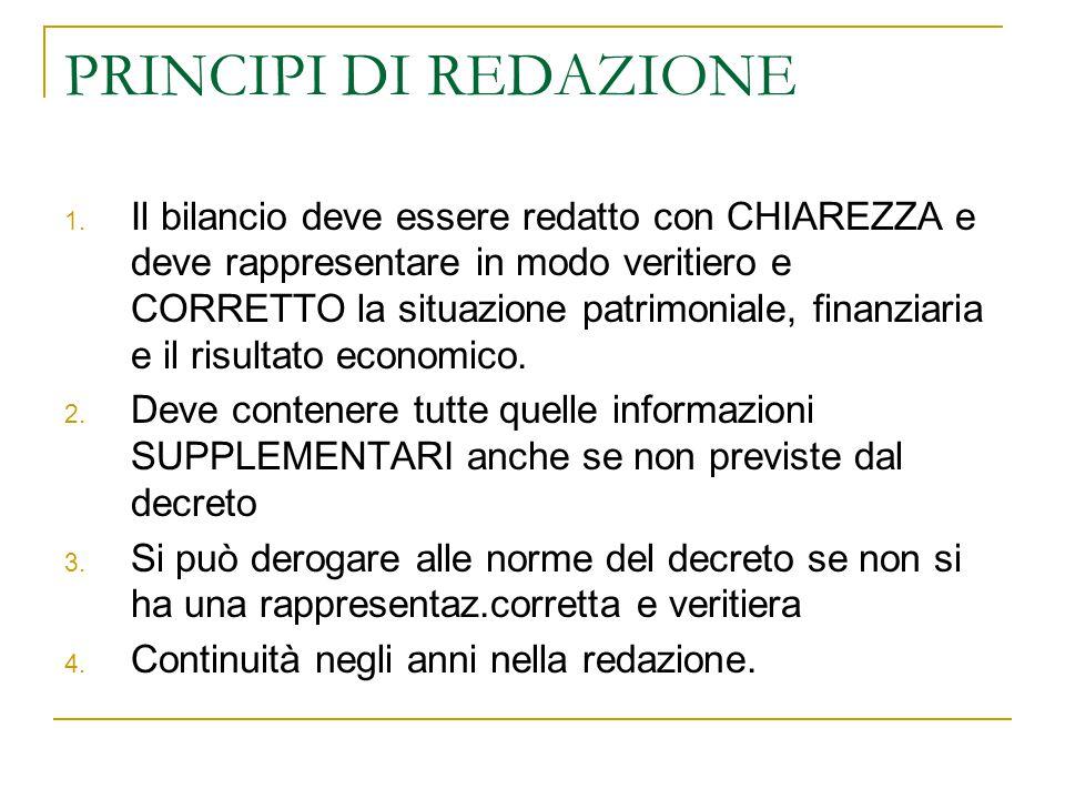 PRINCIPI DI REDAZIONE 1. Il bilancio deve essere redatto con CHIAREZZA e deve rappresentare in modo veritiero e CORRETTO la situazione patrimoniale, f
