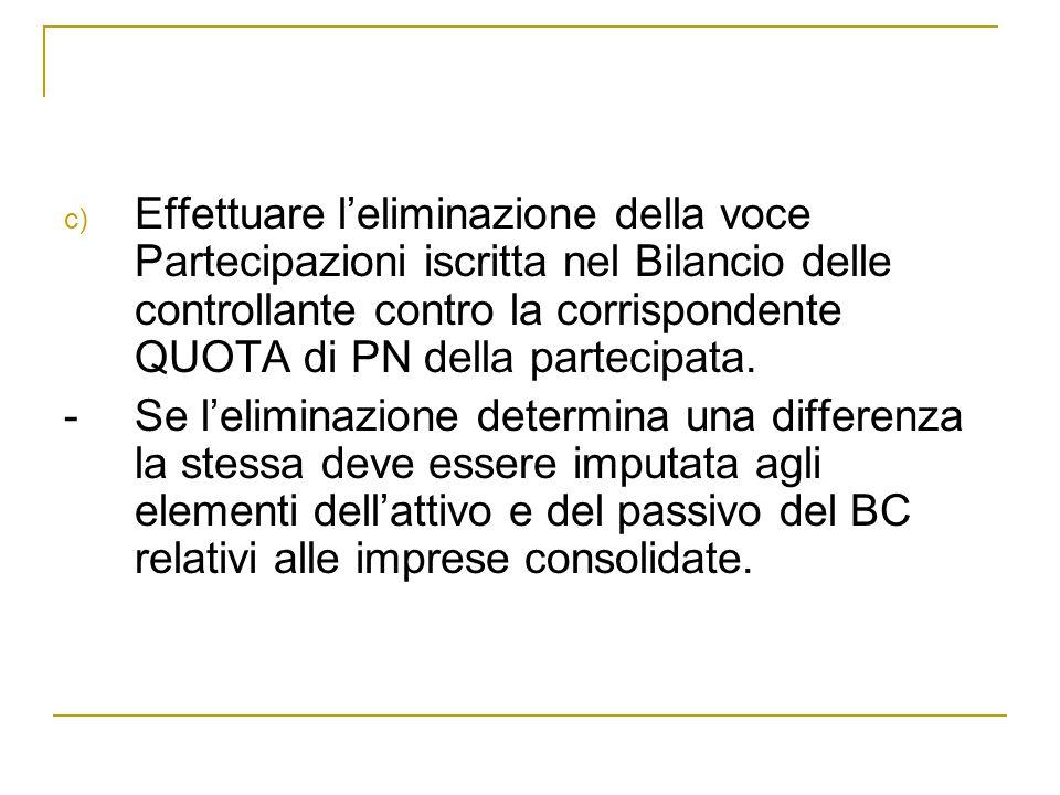 c) Effettuare l'eliminazione della voce Partecipazioni iscritta nel Bilancio delle controllante contro la corrispondente QUOTA di PN della partecipata