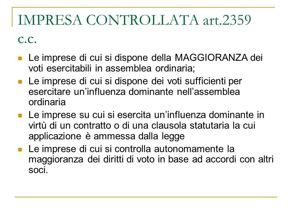 IMPRESA CONTROLLATA art.2359 c.c. Le imprese di cui si dispone della MAGGIORANZA dei voti esercitabili in assemblea ordinaria; Le imprese di cui si di