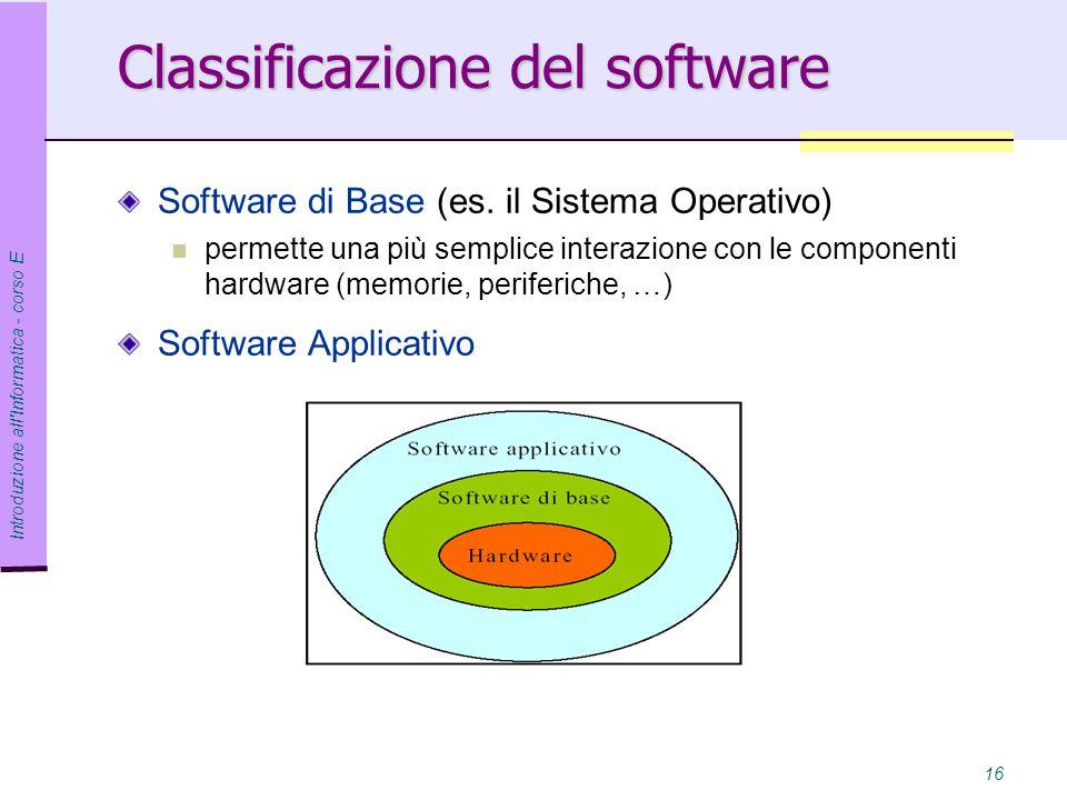 Introduzione all Informatica - corso E 16 Classificazione del software Software di Base (es.