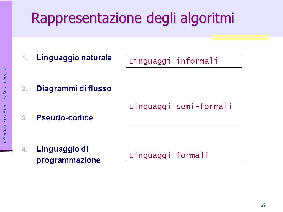 Introduzione all Informatica - corso E 29 Rappresentazione degli algoritmi 1.