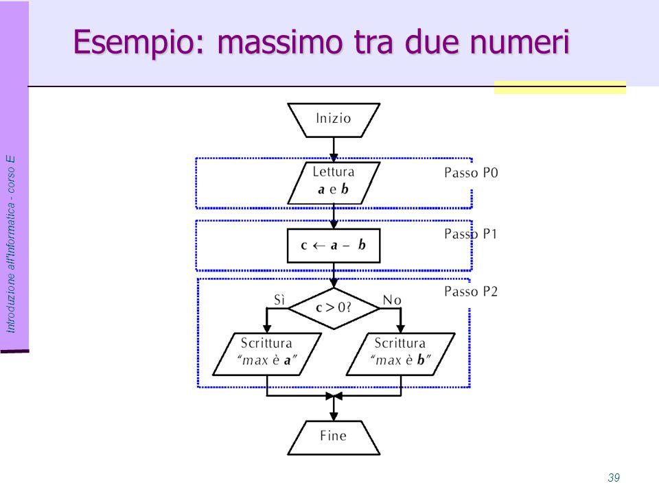 Introduzione all Informatica - corso E 39 Esempio: massimo tra due numeri