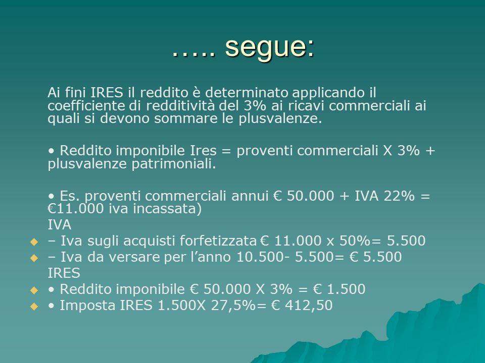 ….. segue: Ai fini IRES il reddito è determinato applicando il coefficiente di redditività del 3% ai ricavi commerciali ai quali si devono sommare le
