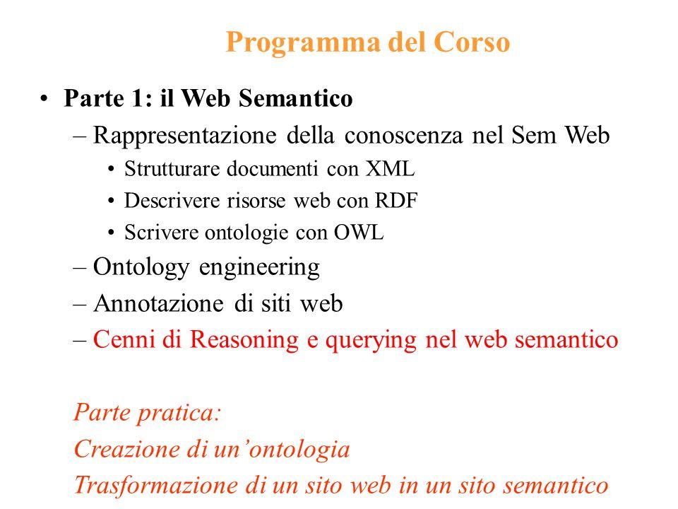 Programma del Corso Seconda parte Social Web –Rappresentazione della conoscenza nel Web 2.0 –Social applications – recommender systems Verso il Web 3.0 Terza parte casi d'uso