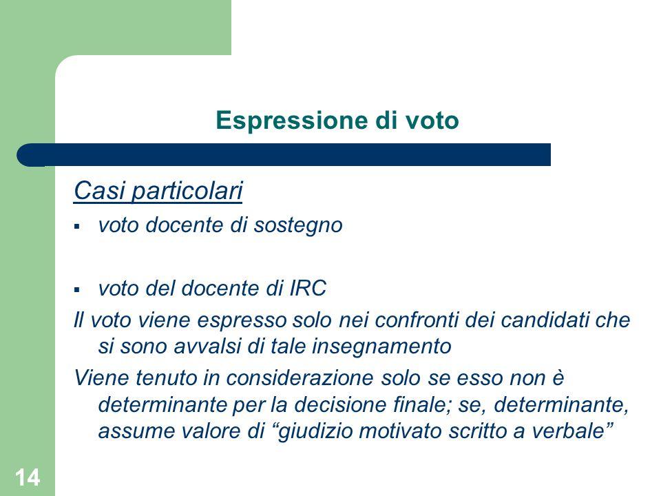 Espressione di voto Casi particolari  voto docente di sostegno  voto del docente di IRC Il voto viene espresso solo nei confronti dei candidati che