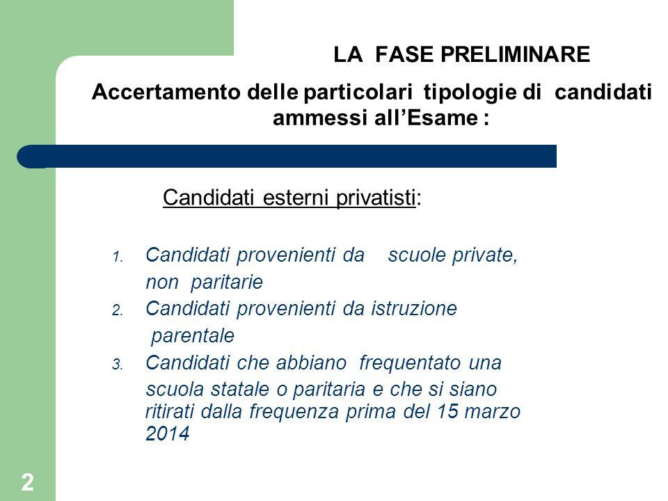 LA FASE PRELIMINARE Candidati esterni privatisti: 1. Candidati provenienti da scuole private, non paritarie 2. Candidati provenienti da istruzione par