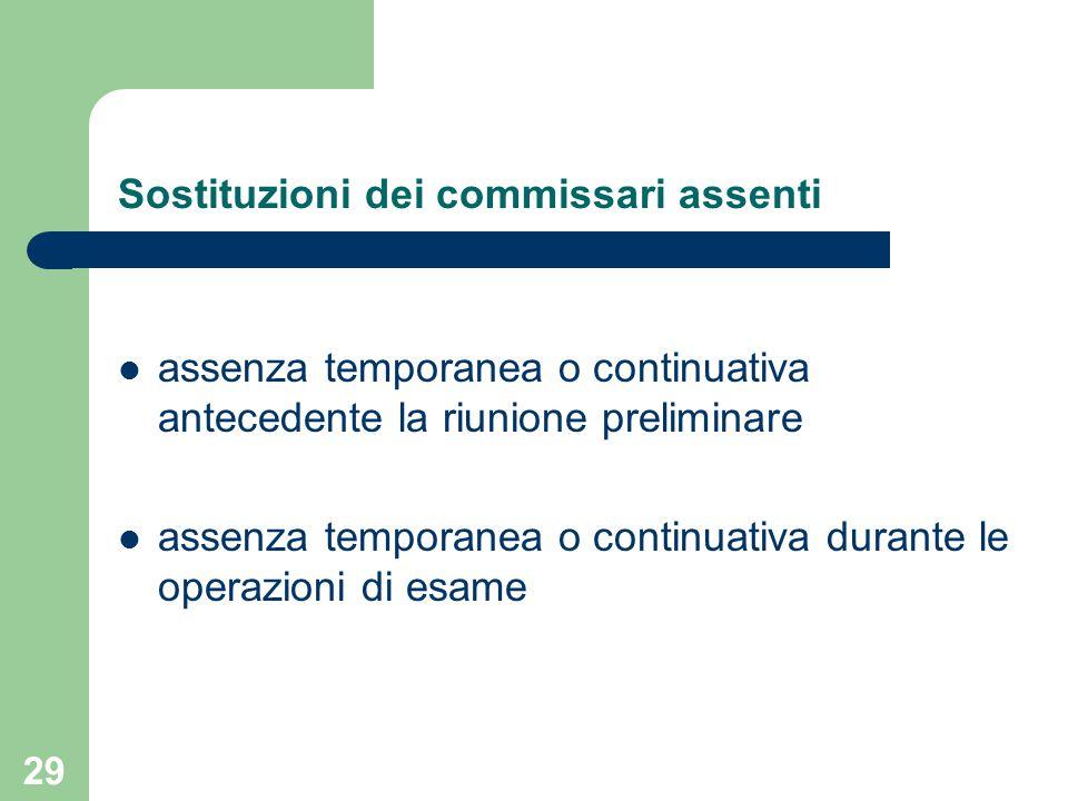Sostituzioni dei commissari assenti assenza temporanea o continuativa antecedente la riunione preliminare assenza temporanea o continuativa durante le