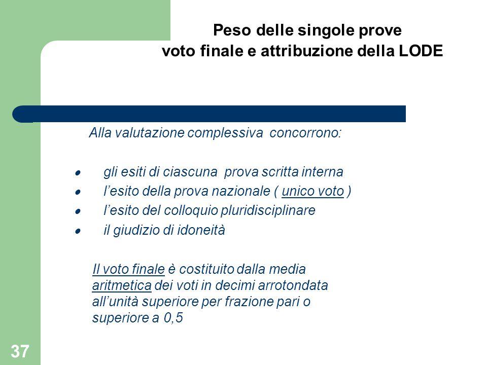Alla valutazione complessiva concorrono:  gli esiti di ciascuna prova scritta interna  l'esito della prova nazionale ( unico voto )  l'esito del co