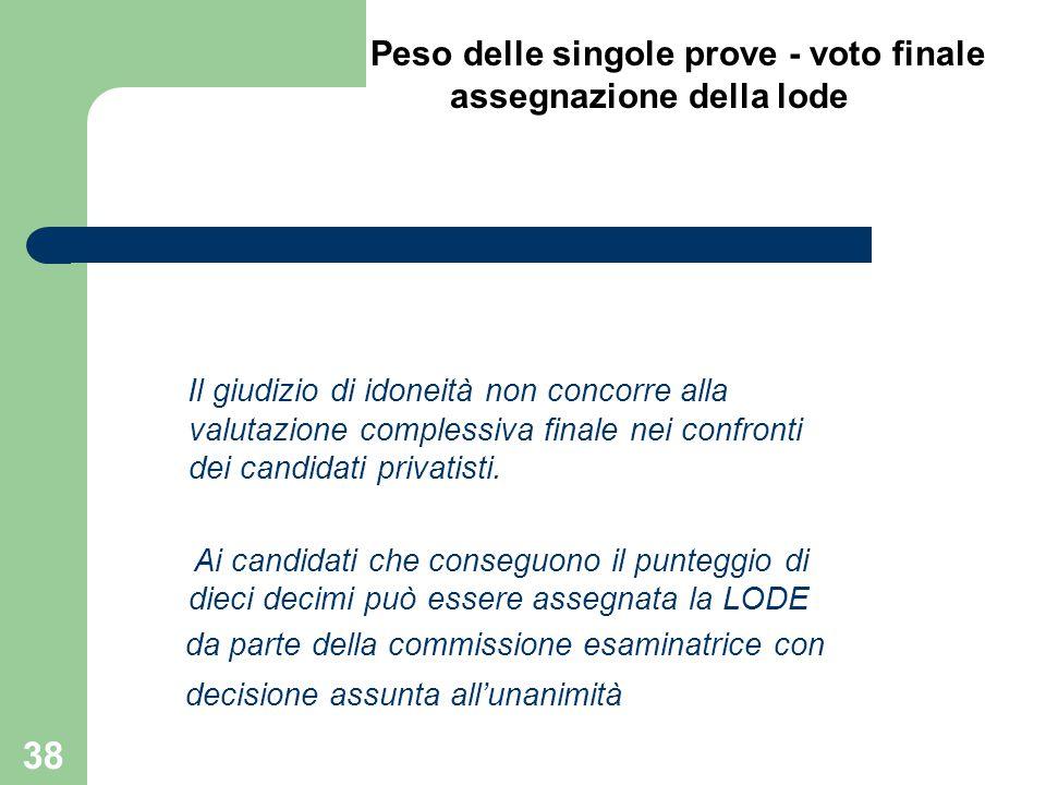 Il giudizio di idoneità non concorre alla valutazione complessiva finale nei confronti dei candidati privatisti. Ai candidati che conseguono il punteg