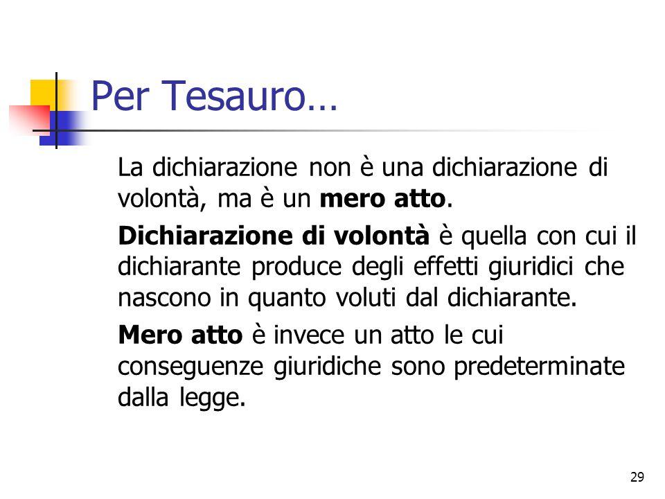 29 Per Tesauro… La dichiarazione non è una dichiarazione di volontà, ma è un mero atto. Dichiarazione di volontà è quella con cui il dichiarante produ