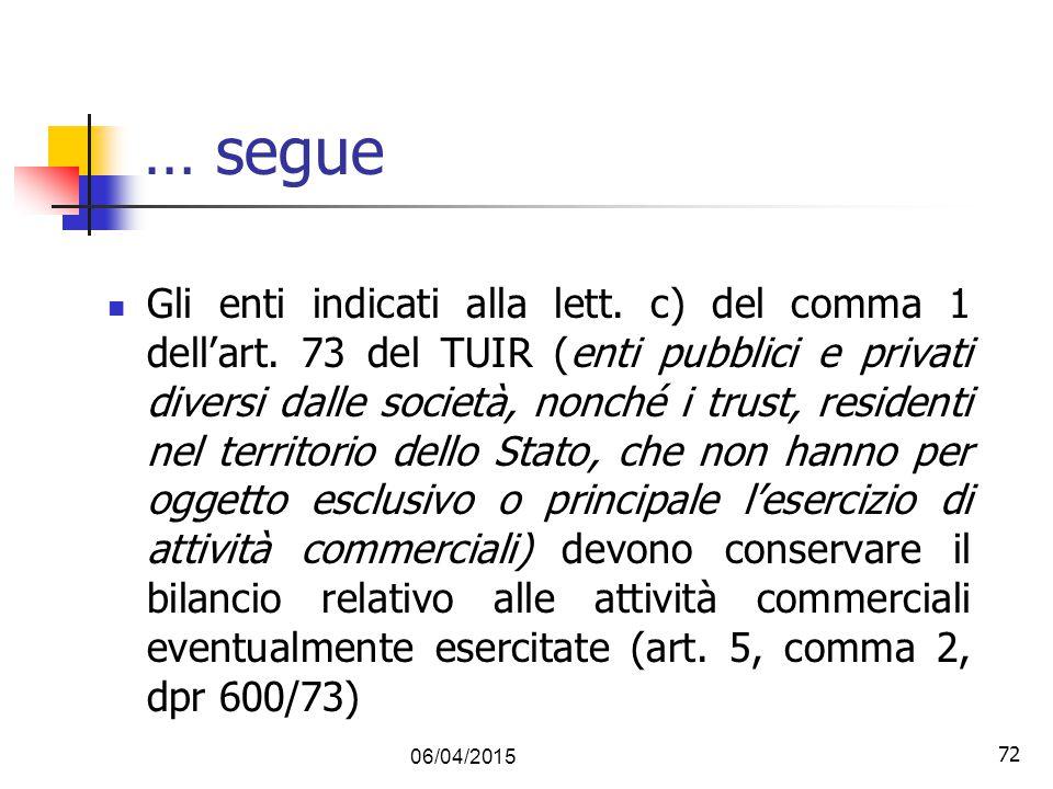 72 … segue Gli enti indicati alla lett. c) del comma 1 dell'art. 73 del TUIR (enti pubblici e privati diversi dalle società, nonché i trust, residenti
