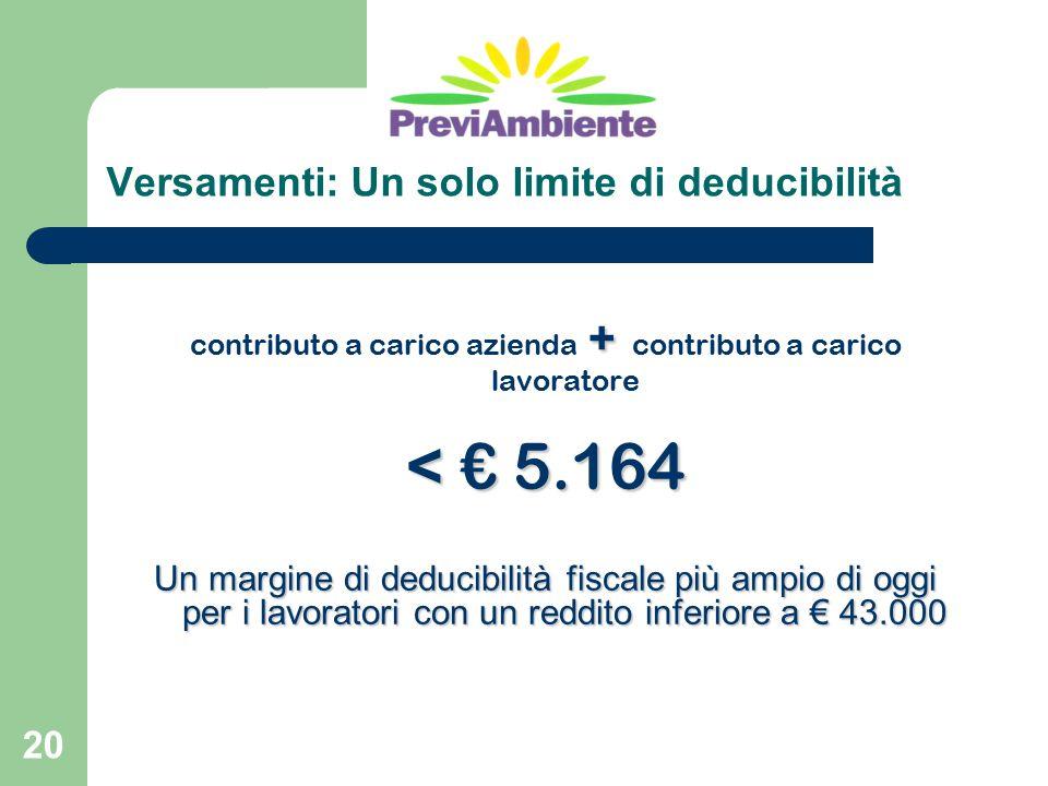 20 + contributo a carico azienda + contributo a carico lavoratore <€ 5.164 < € 5.164 Un margine di deducibilità fiscale più ampio di oggi per i lavora