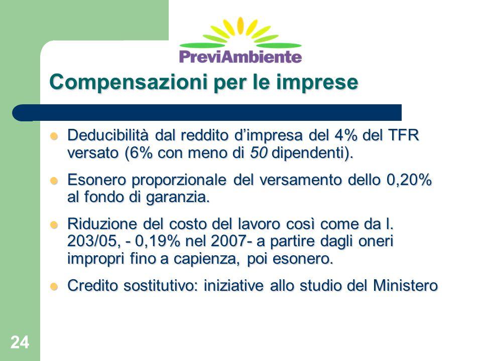 24 Compensazioni per le imprese Deducibilità dal reddito d'impresa del 4% del TFR versato (6% con meno di 50 dipendenti). Deducibilità dal reddito d'i