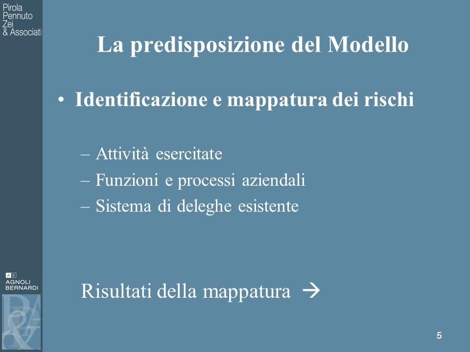 Identificazione e mappatura dei rischi –Attività esercitate –Funzioni e processi aziendali –Sistema di deleghe esistente Risultati della mappatura  5 La predisposizione del Modello