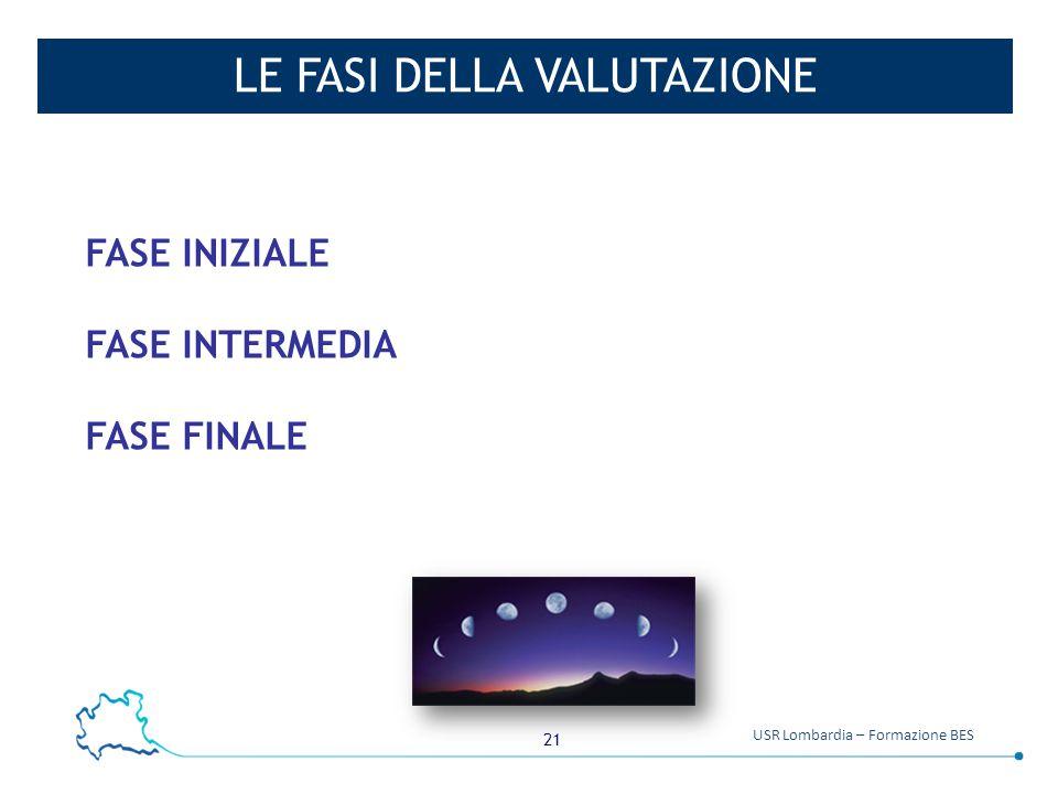 21 USR Lombardia – Formazione BES LE FASI DELLA VALUTAZIONE FASE INIZIALE FASE INTERMEDIA FASE FINALE