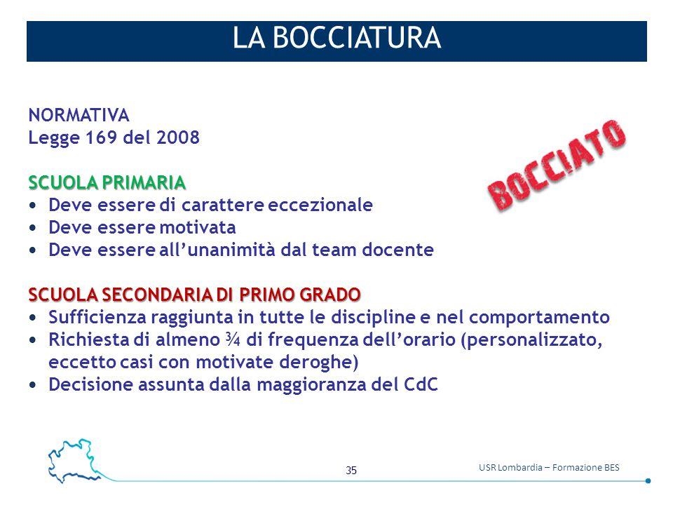 35 USR Lombardia – Formazione BES LA BOCCIATURA NORMATIVA Legge 169 del 2008 SCUOLA PRIMARIA Deve essere di carattere eccezionale Deve essere motivata