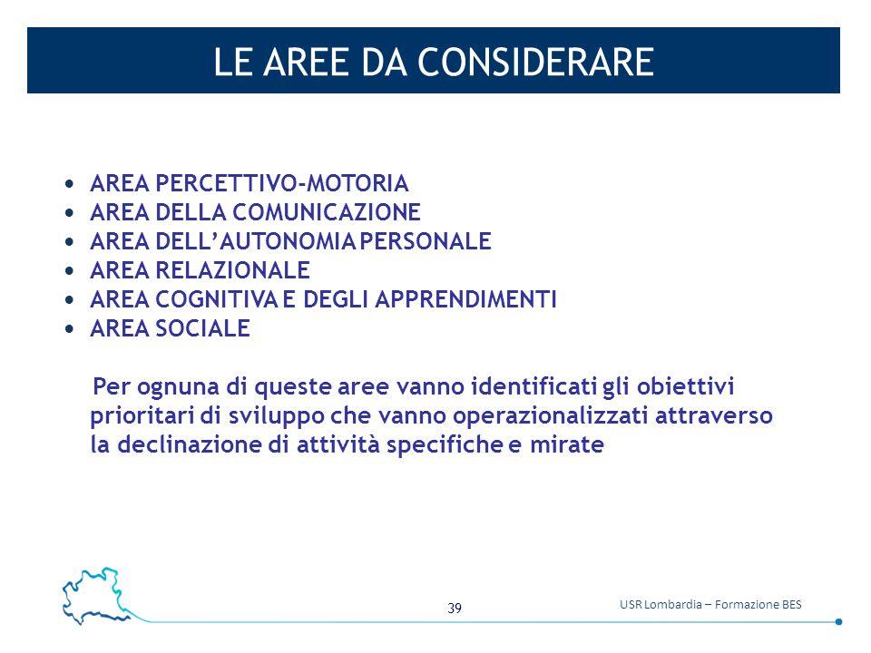 39 USR Lombardia – Formazione BES LE AREE DA CONSIDERARE AREA PERCETTIVO-MOTORIA AREA DELLA COMUNICAZIONE AREA DELL'AUTONOMIA PERSONALE AREA RELAZIONA