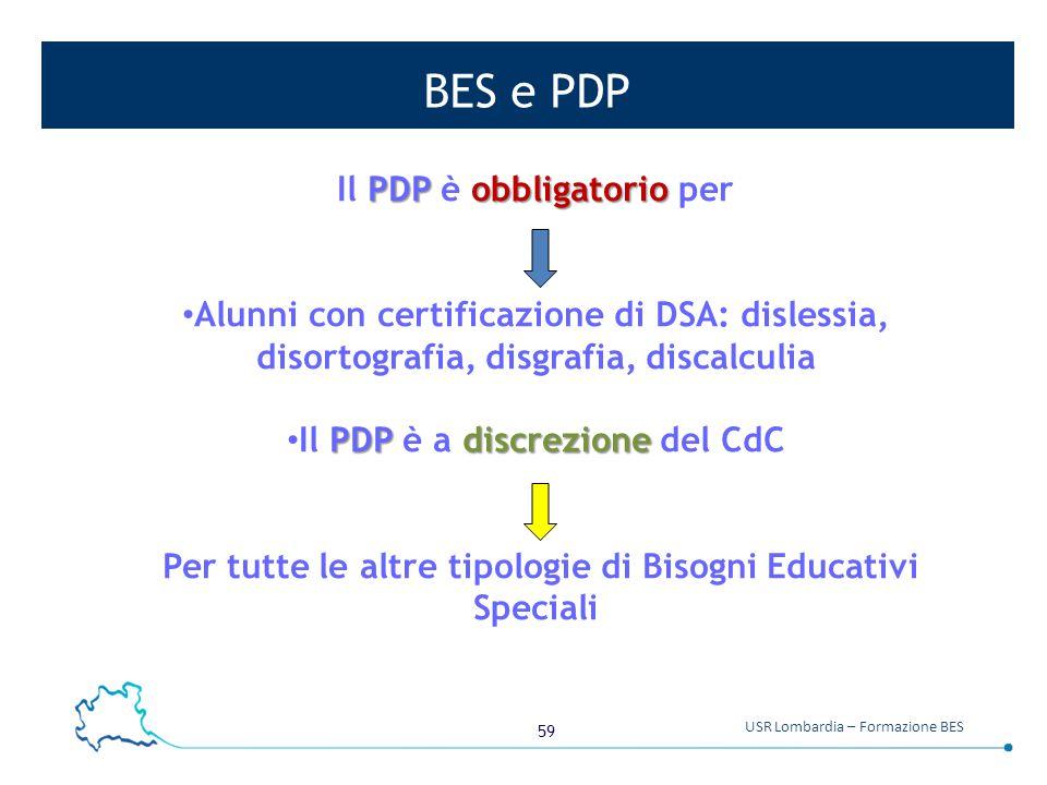 59 USR Lombardia – Formazione BES BES e PDP PDPobbligatorio Il PDP è obbligatorio per Alunni con certificazione di DSA: dislessia, disortografia, disg