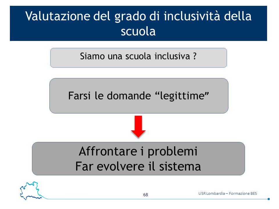 """68 USR Lombardia – Formazione BES Valutazione del grado di inclusività della scuola Siamo una scuola inclusiva ? Farsi le domande """"legittime """" Affront"""