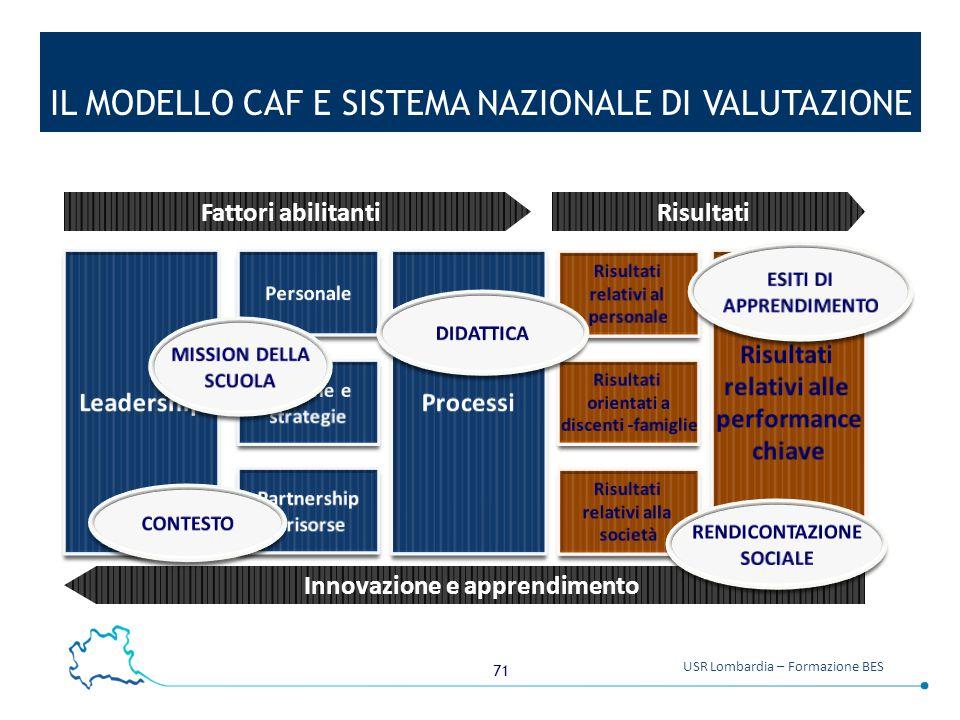 71 USR Lombardia – Formazione BES IL MODELLO CAF E SISTEMA NAZIONALE DI VALUTAZIONE Innovazione e apprendimento RisultatiFattori abilitanti