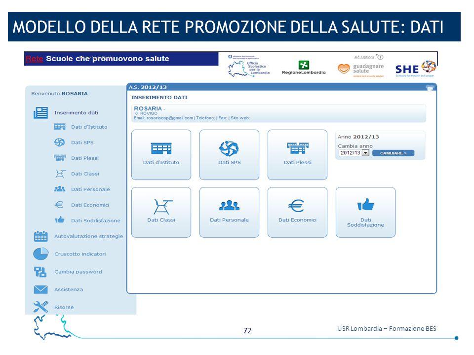 72 USR Lombardia – Formazione BES MODELLO DELLA RETE PROMOZIONE DELLA SALUTE: DATI