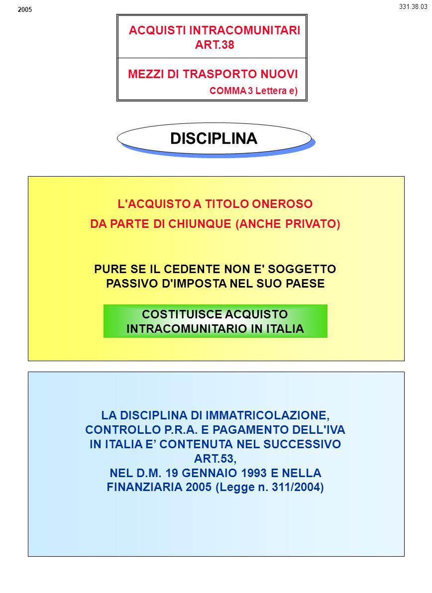 L'ACQUISTO A TITOLO ONEROSO DA PARTE DI CHIUNQUE (ANCHE PRIVATO) PURE SE IL CEDENTE NON E' SOGGETTO PASSIVO D'IMPOSTA NEL SUO PAESE LA DISCIPLINA DI I