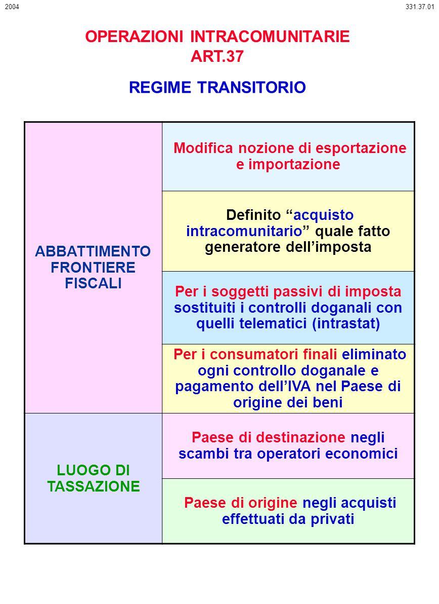 OPERAZIONI INTRACOMUNITARIE ART.37 REGIME TRANSITORIO 331.37.012004 ABBATTIMENTO FRONTIERE FISCALI Modifica nozione di esportazione e importazione Def