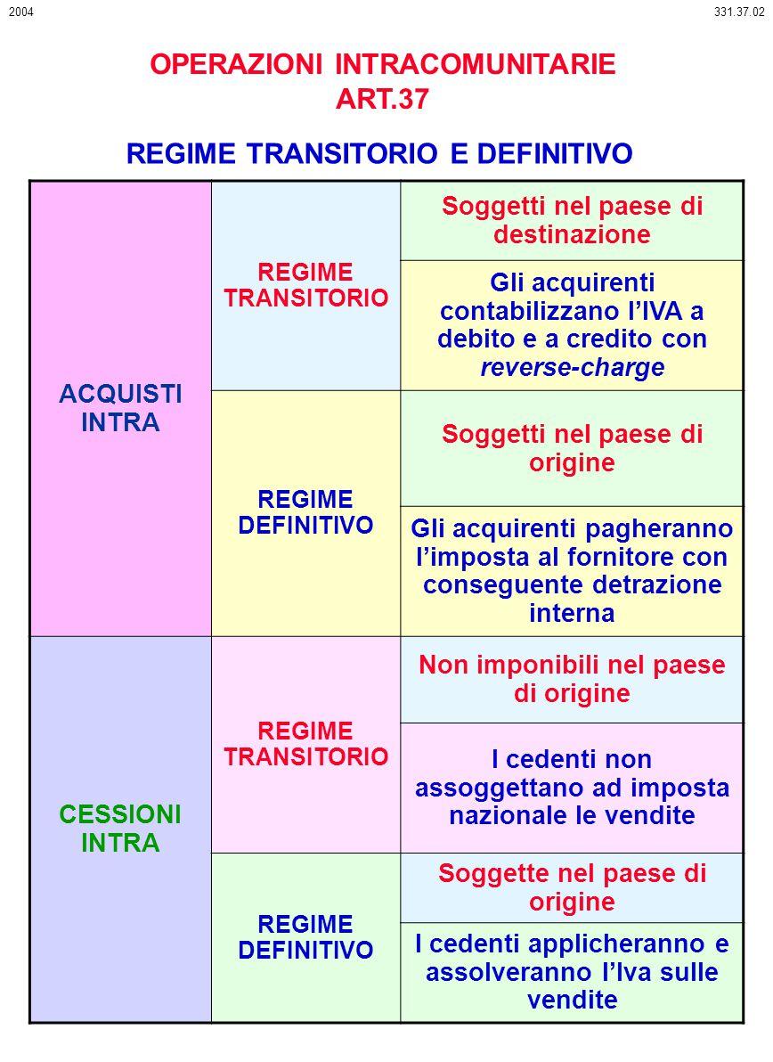 ACQUISTI INTRACOMUNITARI ART.38 SE I BENI ACQUISTATI VENGONO INSTALLATI, MONTATI O ASSIEMATI IN ITALIA DAL FORNITORE COMUNITARIO O PER SUO CONTO LA CESSIONE SI CONSIDERA EFFETTUATA IN ITALIA (ART.7, COMMA 2, D.P.R.