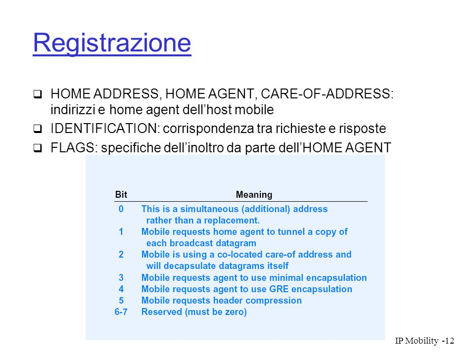 IP Mobility-12 Registrazione  HOME ADDRESS, HOME AGENT, CARE-OF-ADDRESS: indirizzi e home agent dell'host mobile  IDENTIFICATION: corrispondenza tra richieste e risposte  FLAGS: specifiche dell'inoltro da parte dell'HOME AGENT