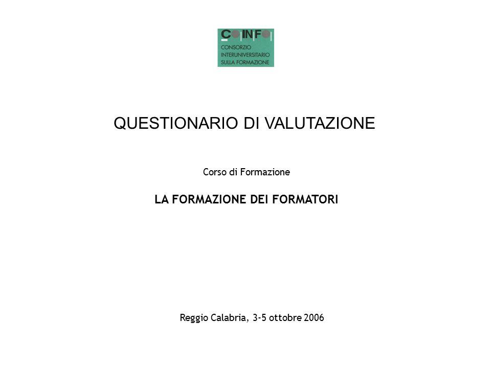 Reggio Calabria, 3-5 ottobre 2006 QUESTIONARIO DI VALUTAZIONE Corso di Formazione LA FORMAZIONE DEI FORMATORI