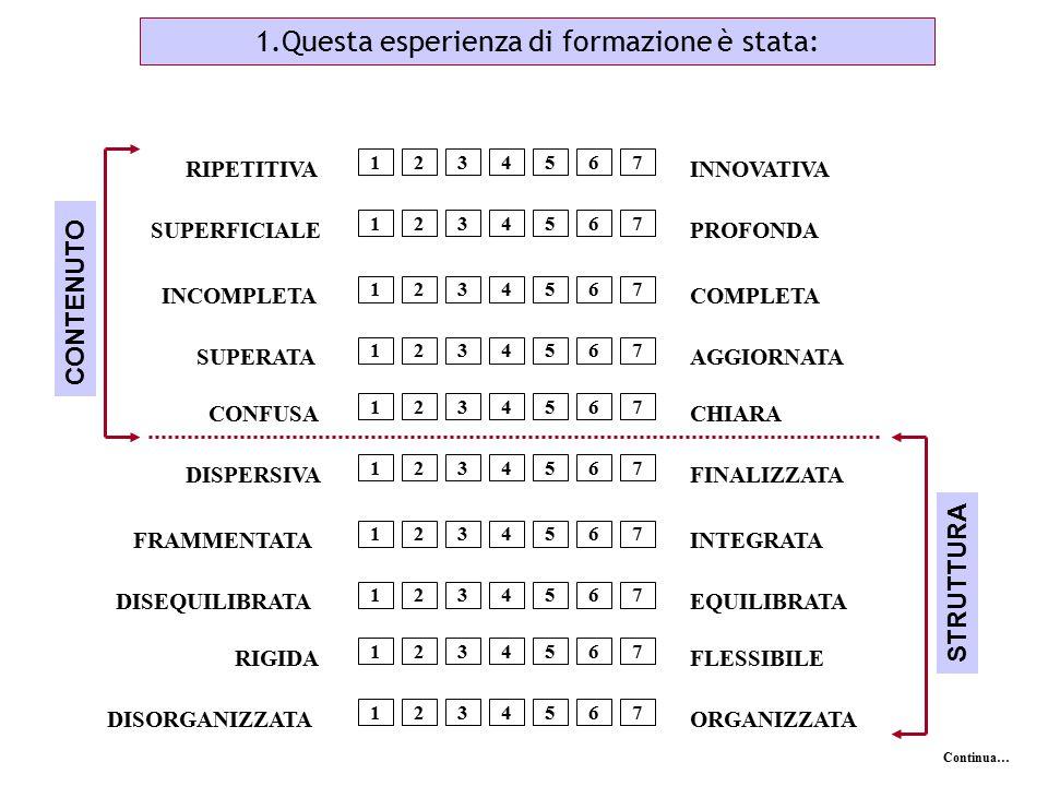 1234567 RIPETITIVAINNOVATIVA 1234567 SUPERFICIALEPROFONDA 1234567 INCOMPLETACOMPLETA 1234567 SUPERATAAGGIORNATA 1234567 CONFUSACHIARA 1234567 DISPERSI