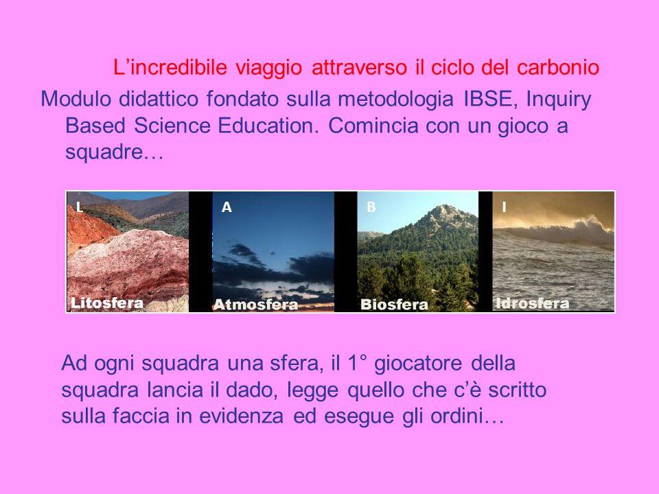 L'incredibile viaggio attraverso il ciclo del carbonio Modulo didattico fondato sulla metodologia IBSE, Inquiry Based Science Education.